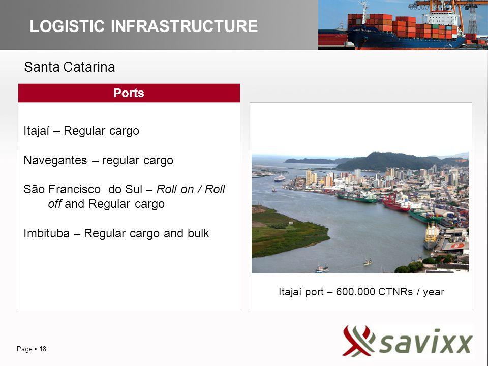 Page 18 YOUR LOGO Santa Catarina Ports Itajaí – Regular cargo Navegantes – regular cargo São Francisco do Sul – Roll on / Roll off and Regular cargo I