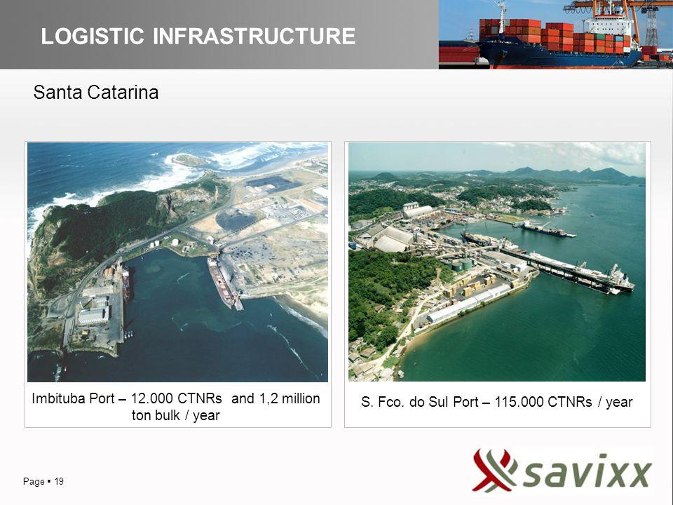 Page 19 YOUR LOGO Santa Catarina S. Fco. do Sul Port – 115.000 CTNRs / year Imbituba Port – 12.000 CTNRs and 1,2 million ton bulk / year LOGISTIC INFR