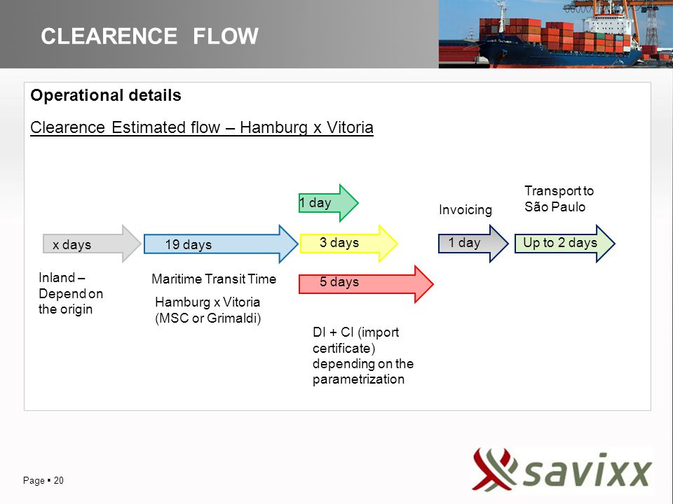 Page 20 Operational details Clearence Estimated flow – Hamburg x Vitoria Page 20 CLEARENCE FLOW 19 days Maritime Transit Time Inland – Depend on the o