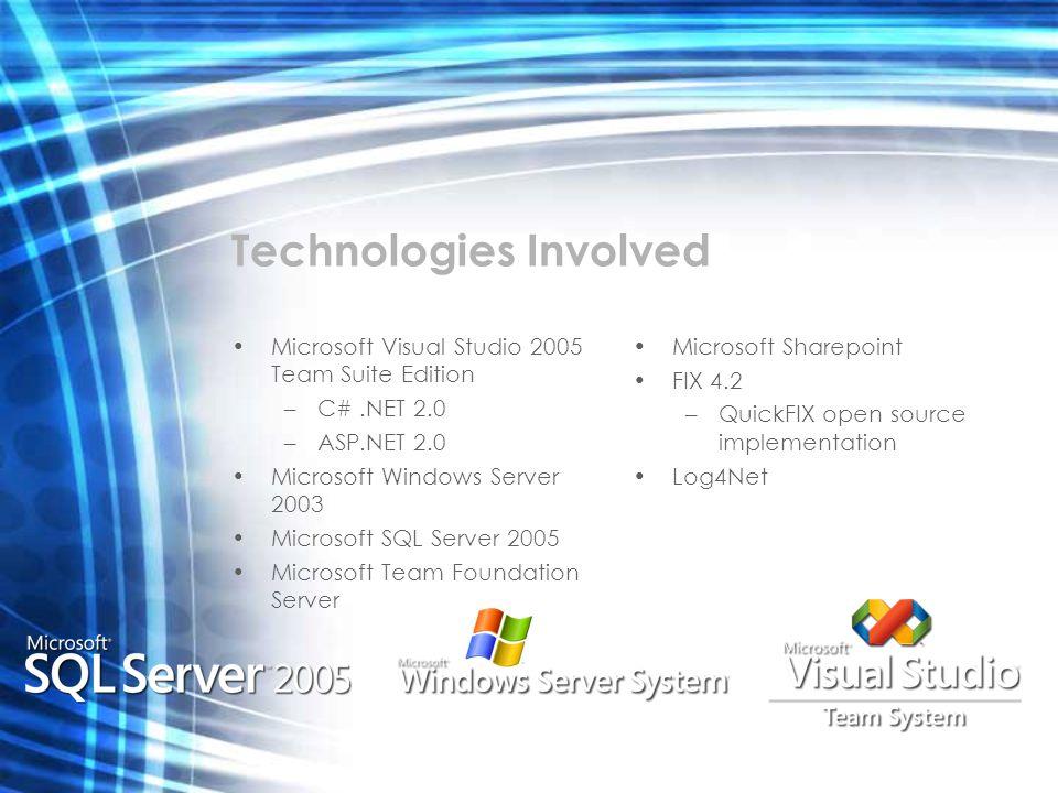 Technologies Involved Microsoft Visual Studio 2005 Team Suite Edition –C#.NET 2.0 –ASP.NET 2.0 Microsoft Windows Server 2003 Microsoft SQL Server 2005 Microsoft Team Foundation Server Microsoft Sharepoint FIX 4.2 –QuickFIX open source implementation Log4Net