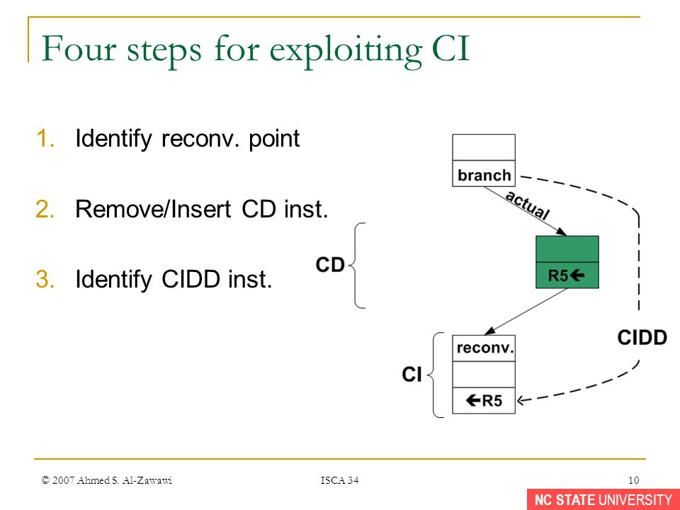 NC STATE UNIVERSITY © 2007 Ahmed S. Al-Zawawi ISCA 34 10 Four steps for exploiting CI 1.Identify reconv. point 2.Remove/Insert CD inst. 3.Identify CID