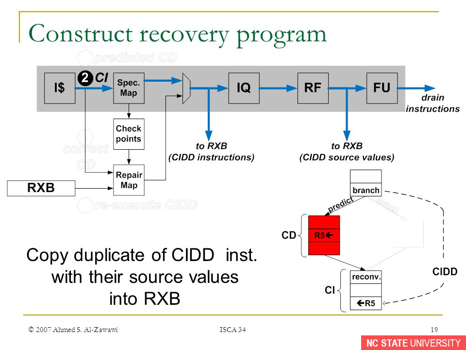 NC STATE UNIVERSITY © 2007 Ahmed S. Al-Zawawi ISCA 34 19 Construct recovery program Copy duplicate of CIDD inst. with their source values into RXB
