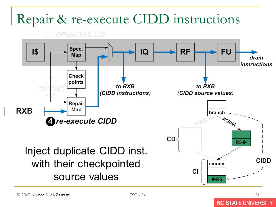 NC STATE UNIVERSITY © 2007 Ahmed S. Al-Zawawi ISCA 34 21 Repair & re-execute CIDD instructions Inject duplicate CIDD inst. with their checkpointed sou