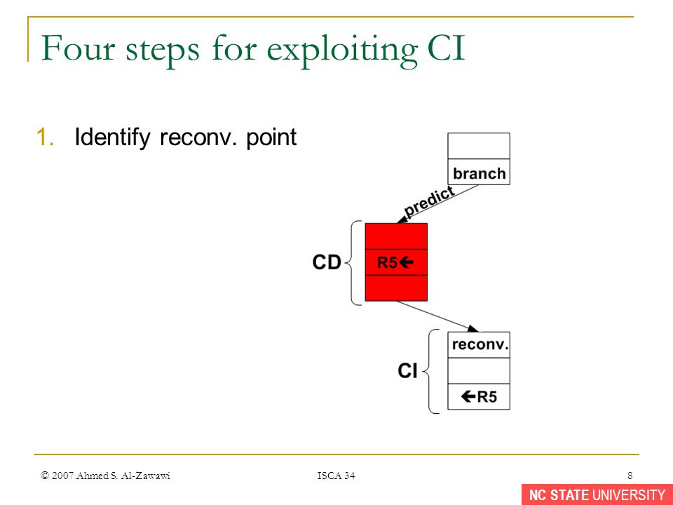 NC STATE UNIVERSITY © 2007 Ahmed S. Al-Zawawi ISCA 34 8 Four steps for exploiting CI 1.Identify reconv. point
