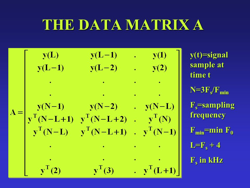 SINGULAR VALUE DECOMPOSITION (SVD) A nxm = data matrix; U, V = left and right singular vectors of A, respectively; r = min (n, m) = rank(A)).