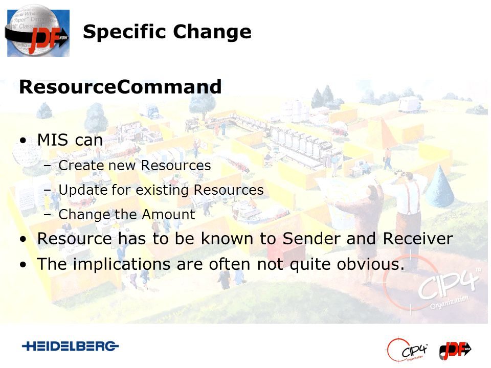 Specific Change ResourceCommand MIS can –Create new Resources –Update for existing Resources –Change the Amount Resource has to be known to Sender and