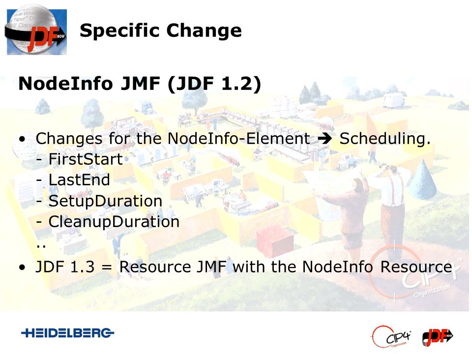 Specific Change NodeInfo JMF (JDF 1.2) Changes for the NodeInfo-Element Scheduling.