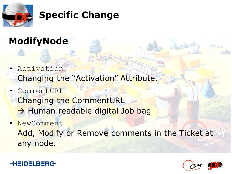 Specific Change ModifyNode Activation Changing the Activation Attribute. CommentURL Changing the CommentURL Human readable digital Job bag NewComment