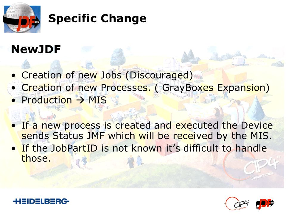 Specific Change NewJDF Creation of new Jobs (Discouraged) Creation of new Processes. ( GrayBoxes Expansion) Production MIS If a new process is created