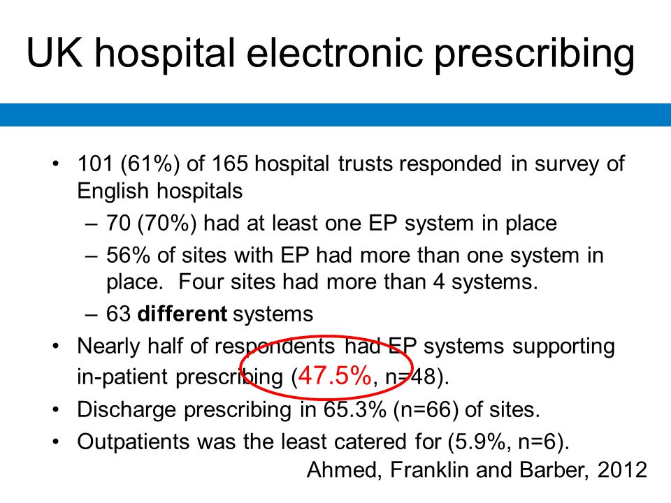 UK hospital electronic prescribing 101 (61%) of 165 hospital trusts responded in survey of English hospitals –70 (70%) had at least one EP system in place –56% of sites with EP had more than one system in place.