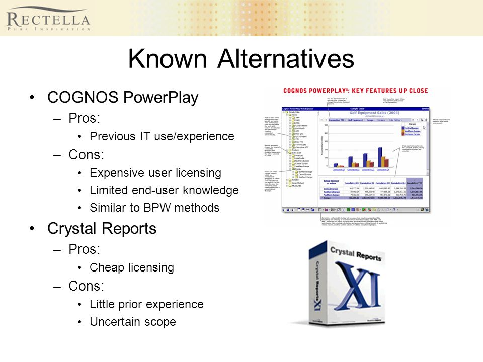 Known Alternatives COGNOS PowerPlay –Pros: Previous IT use/experience –Cons: Expensive user licensing Limited end-user knowledge Similar to BPW method