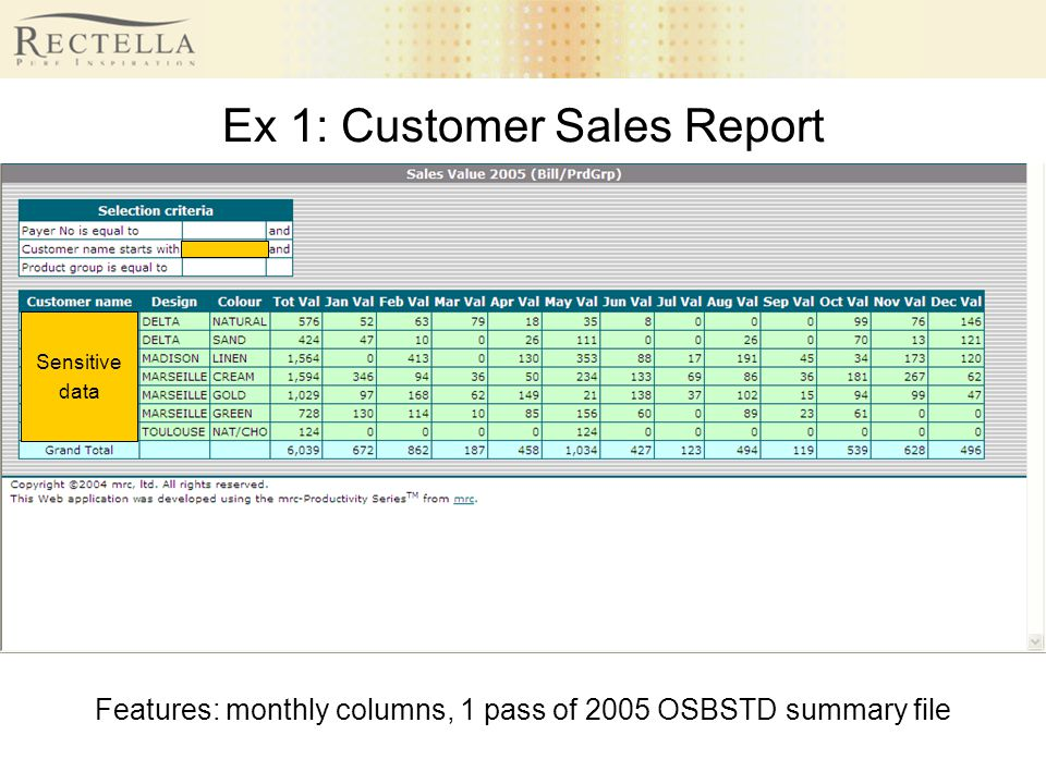 Ex 1: Customer Sales Report Features: monthly columns, 1 pass of 2005 OSBSTD summary file Sensitive data