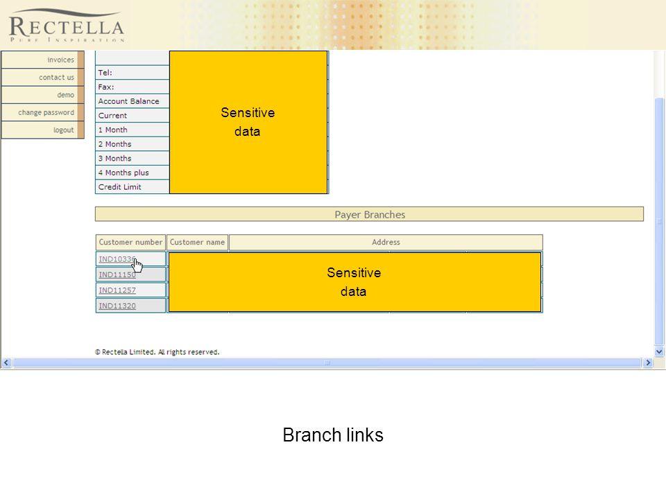 Branch links Sensitive data Sensitive data