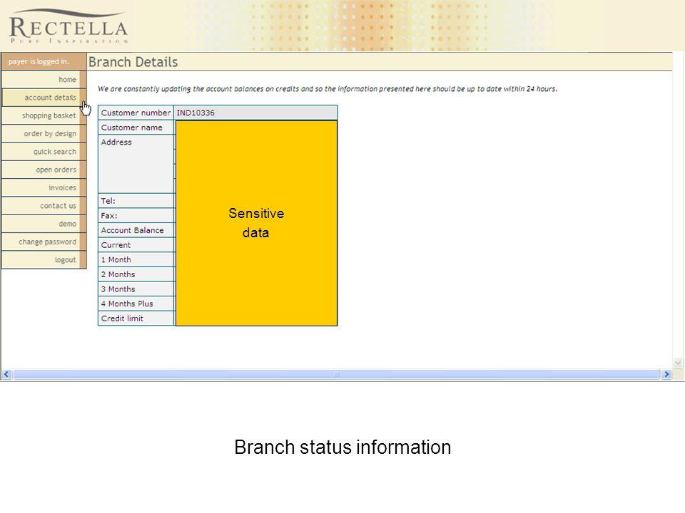 Branch status information Sensitive data