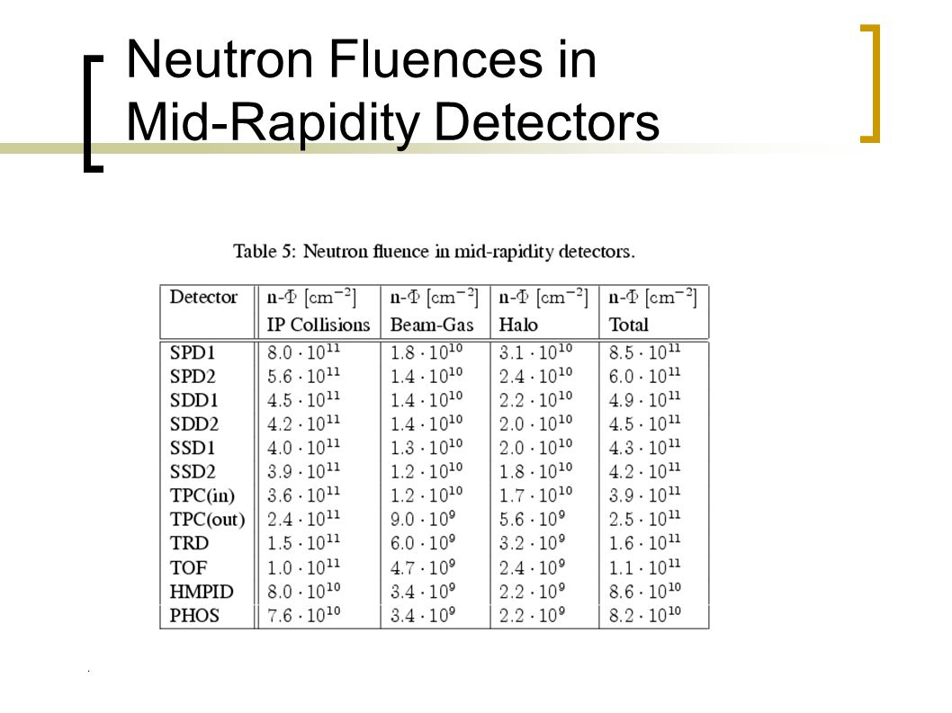 Neutron Fluences in Mid-Rapidity Detectors