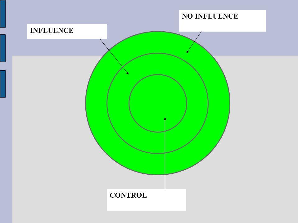 NO INFLUENCE CONTROL INFLUENCE