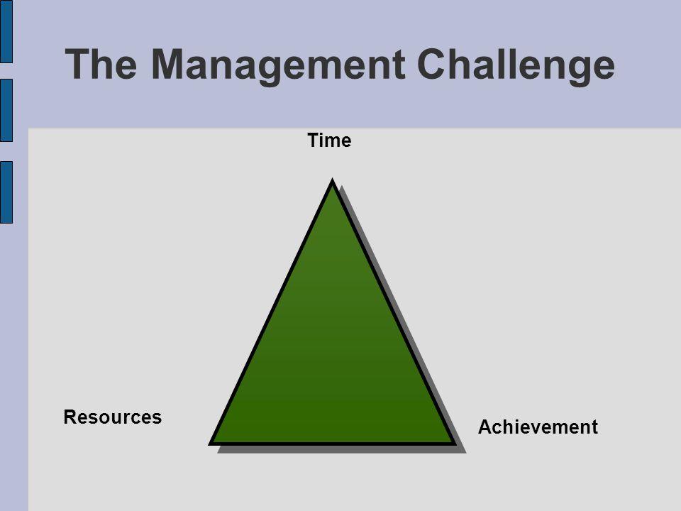 The Management Challenge Time Achievement Resources