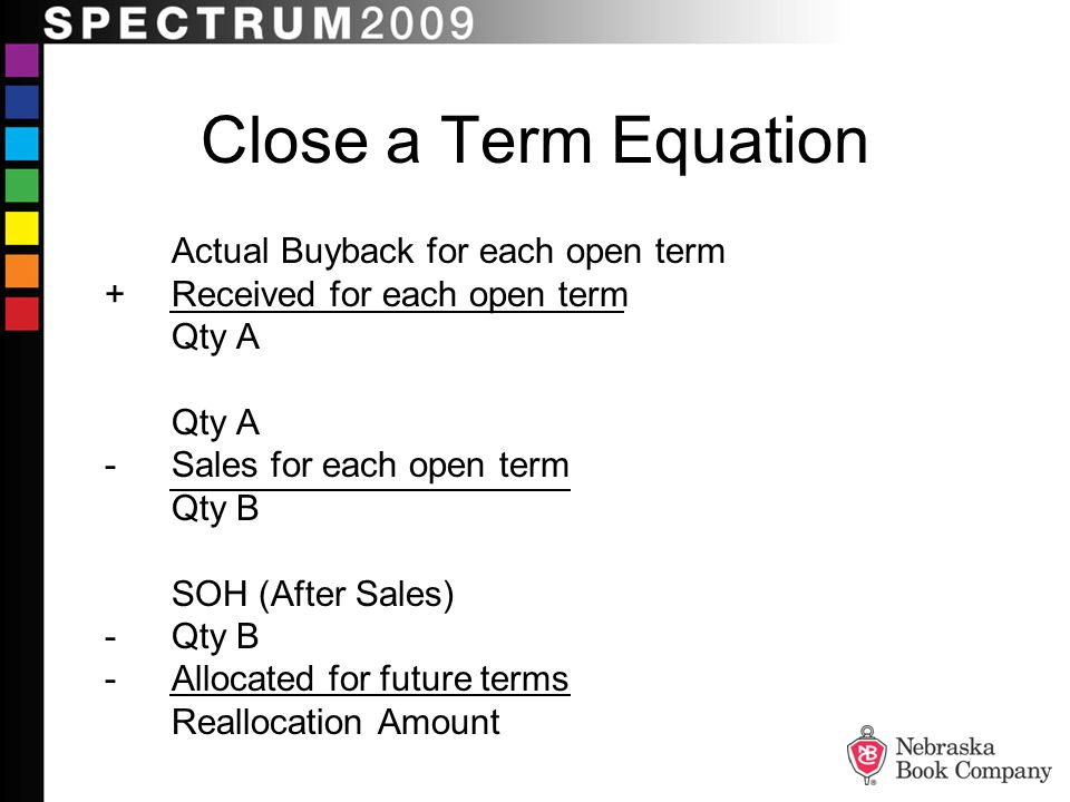 Close a Term Equation Actual Buyback for each open term +Received for each open term Qty A -Sales for each open term Qty B SOH (After Sales) -Qty B -A