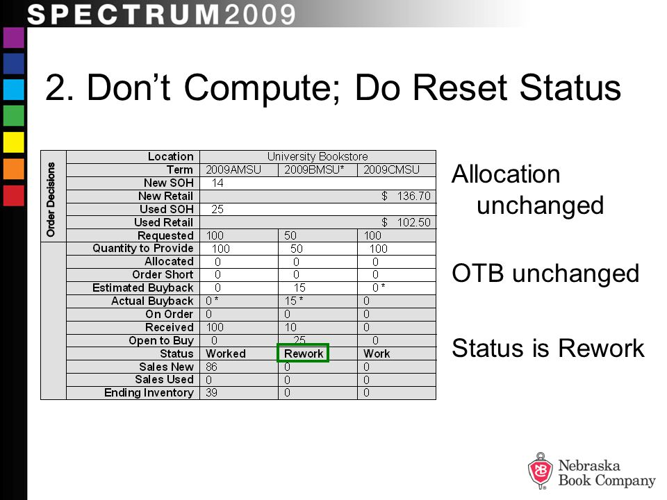 2. Dont Compute; Do Reset Status Allocation unchanged OTB unchanged Status is Rework