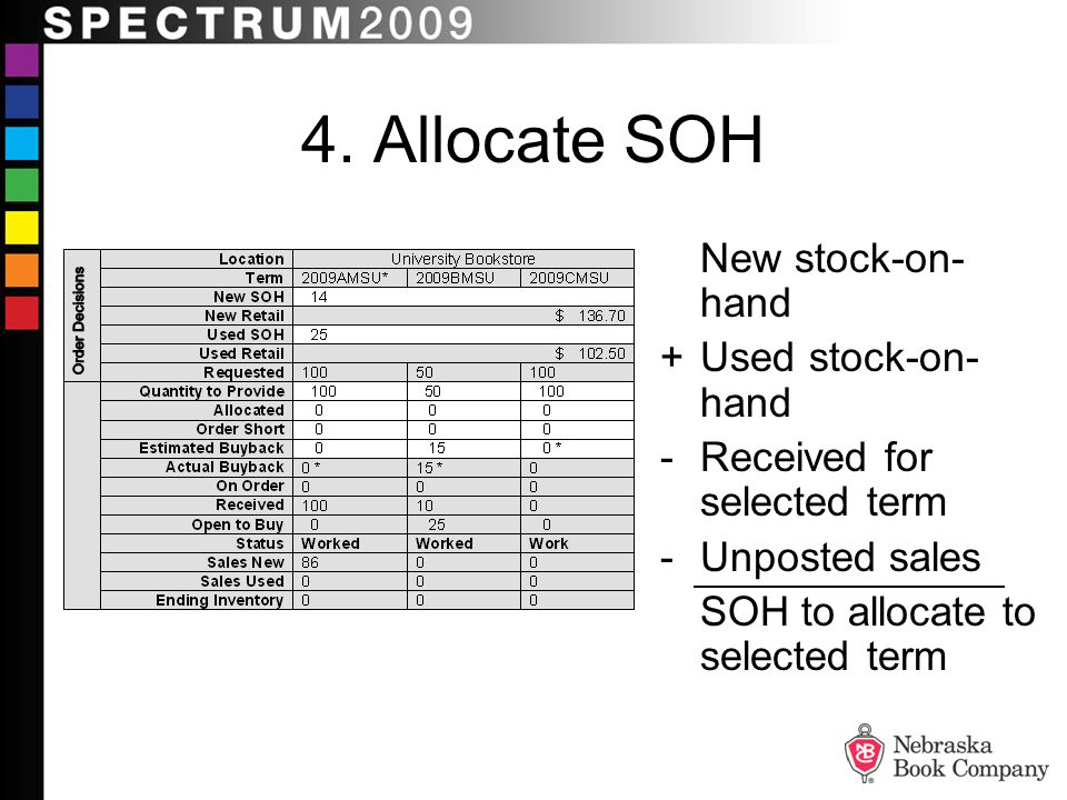 4. Allocate SOH New stock-on- hand +Used stock-on- hand -Received for selected term -Unposted sales SOH to allocate to selected term