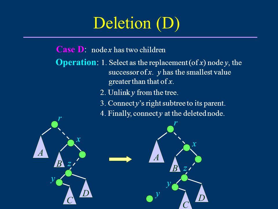Deletion (D) Case D: node x has two children r x A C D y z B 2.