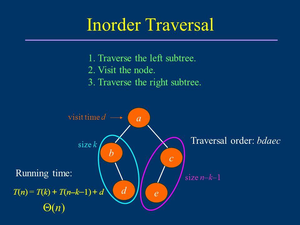 Postorder Traversal 1.Traverse the left subtree. 2.