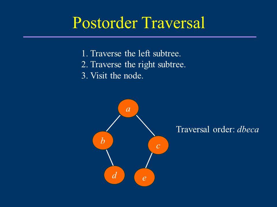 Postorder Traversal 1. Traverse the left subtree.