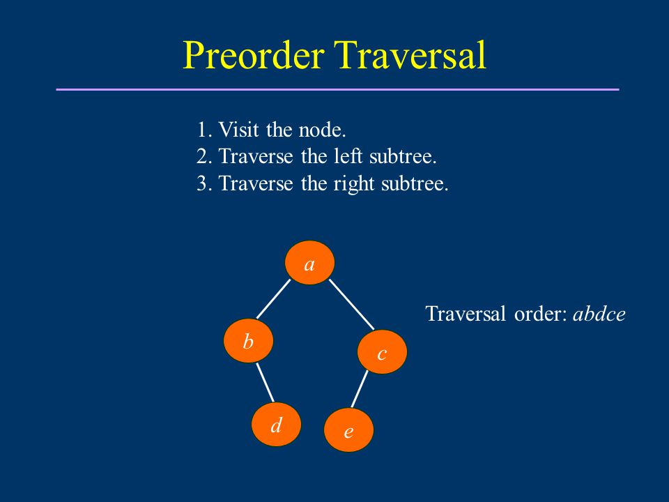 Preorder Traversal 1. Visit the node. 2. Traverse the left subtree.