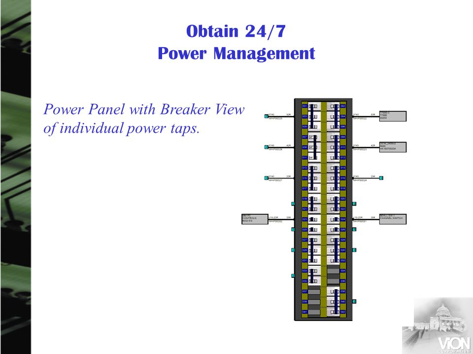 Obtain 24/7 Power Management Power Panel with Breaker View of individual power taps.
