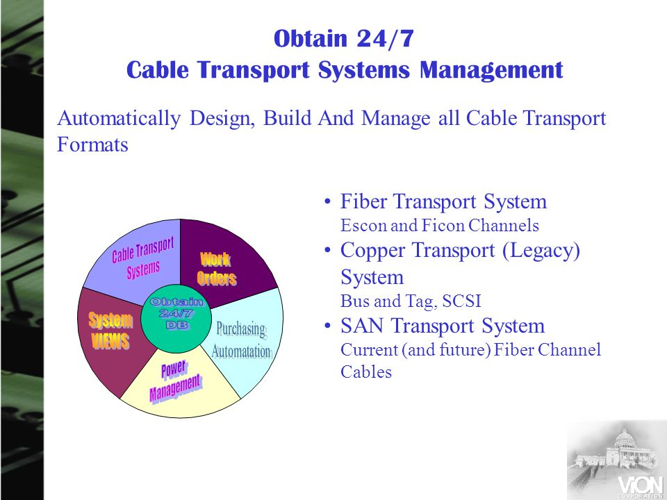 Obtain 24/7 Cable Transport Systems Management Fiber Transport System Escon and Ficon Channels Copper Transport (Legacy) System Bus and Tag, SCSI SAN