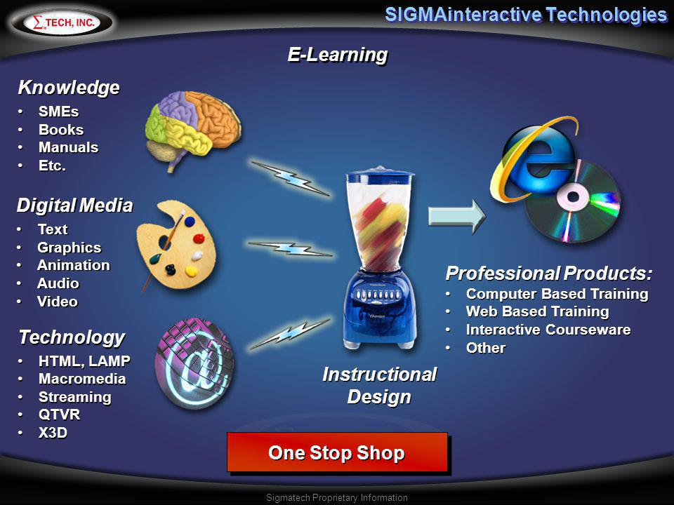 Sigmatech Proprietary Information SIGMAinteractive Technologies Digital Media Text Graphics Animation Audio Video Digital Media Text Graphics Animatio