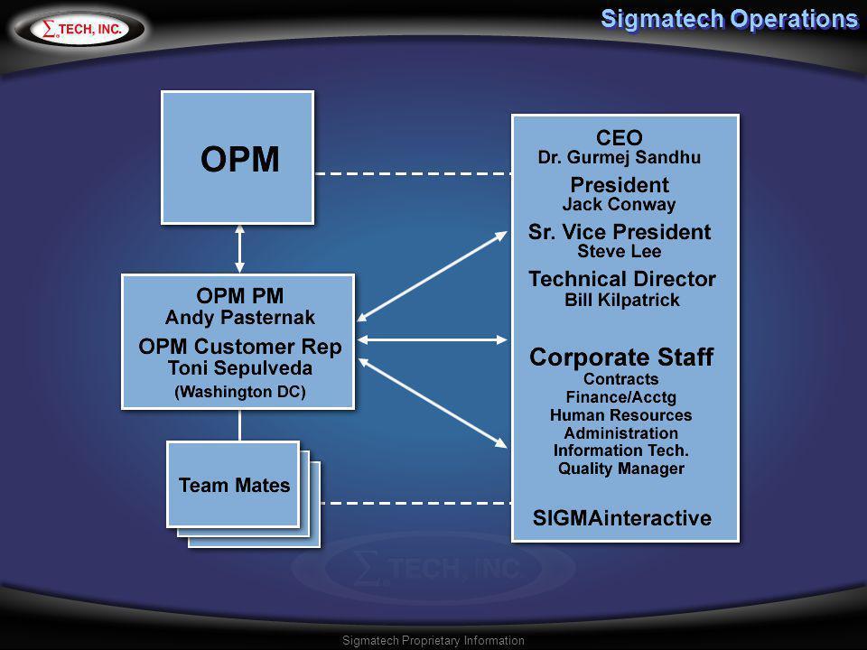 Sigmatech Proprietary Information Sigmatech Operations