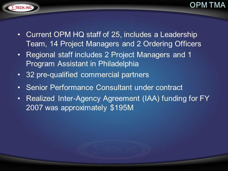 OPM TMA Current OPM HQ staff of 25, includes a Leadership Team, 14 Project Managers and 2 Ordering Officers Regional staff includes 2 Project Managers