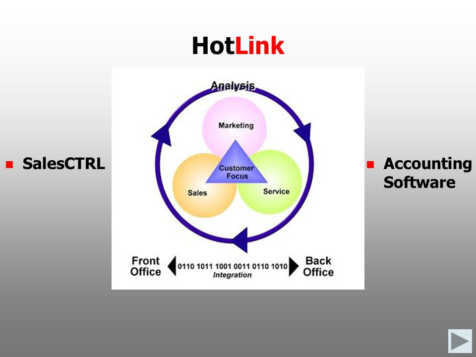 The SalesCTRL HotLink provides a single source for customer information