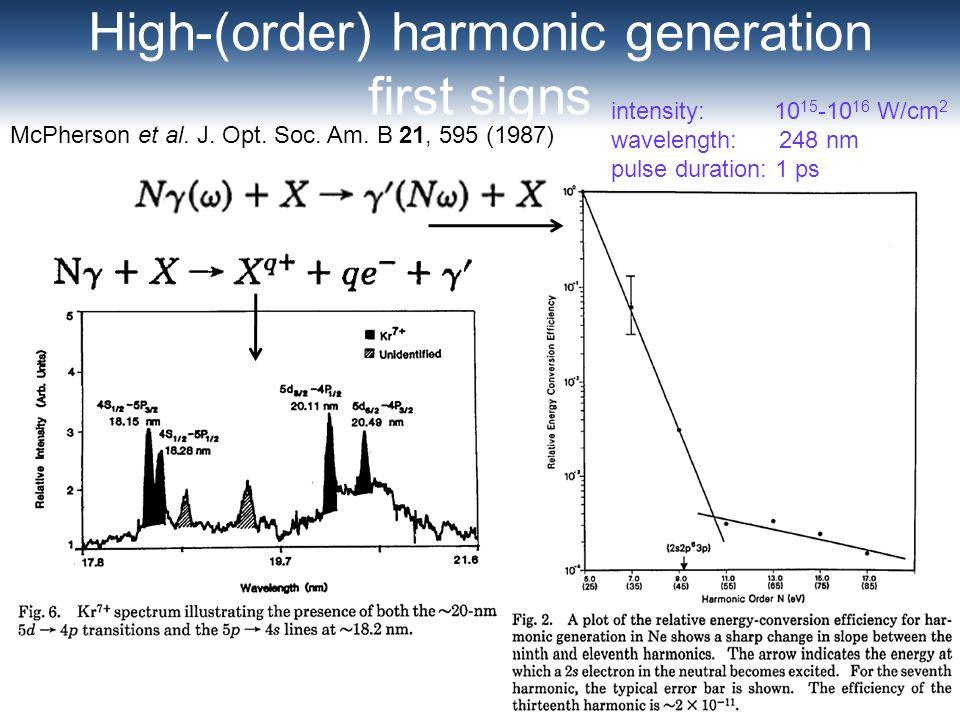 High-(order) harmonic generation first signs McPherson et al. J. Opt. Soc. Am. B 21, 595 (1987) intensity: 10 15 -10 16 W/cm 2 wavelength: 248 nm puls