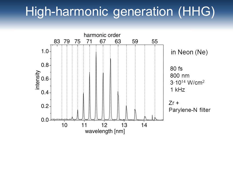 in Xenon (Xe) H3 H5H7H9H11 H15 H13 80 fs 800 nm 5·10 14 W/cm 2 1 kHz Zr + Parylene-N filter in Neon (Ne) 80 fs 800 nm 3·10 14 W/cm 2 1 kHz High-harmon