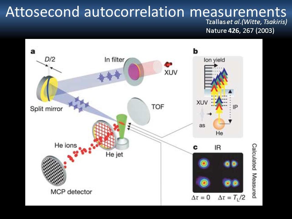 Attosecond autocorrelation measurements Tzallas et al.(Witte, Tsakiris) Nature 426, 267 (2003)