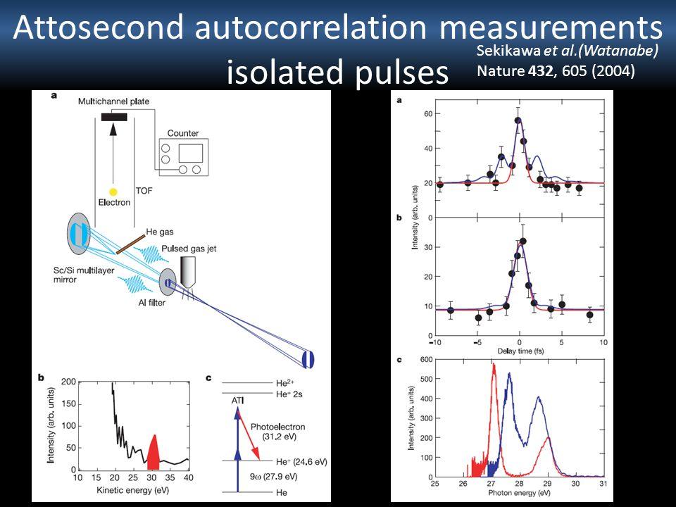 Attosecond autocorrelation measurements isolated pulses Sekikawa et al.(Watanabe) Nature 432, 605 (2004)