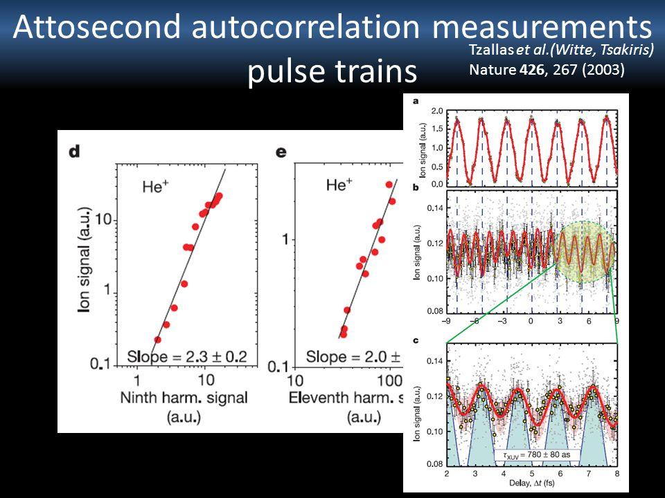 Attosecond autocorrelation measurements pulse trains Tzallas et al.(Witte, Tsakiris) Nature 426, 267 (2003)