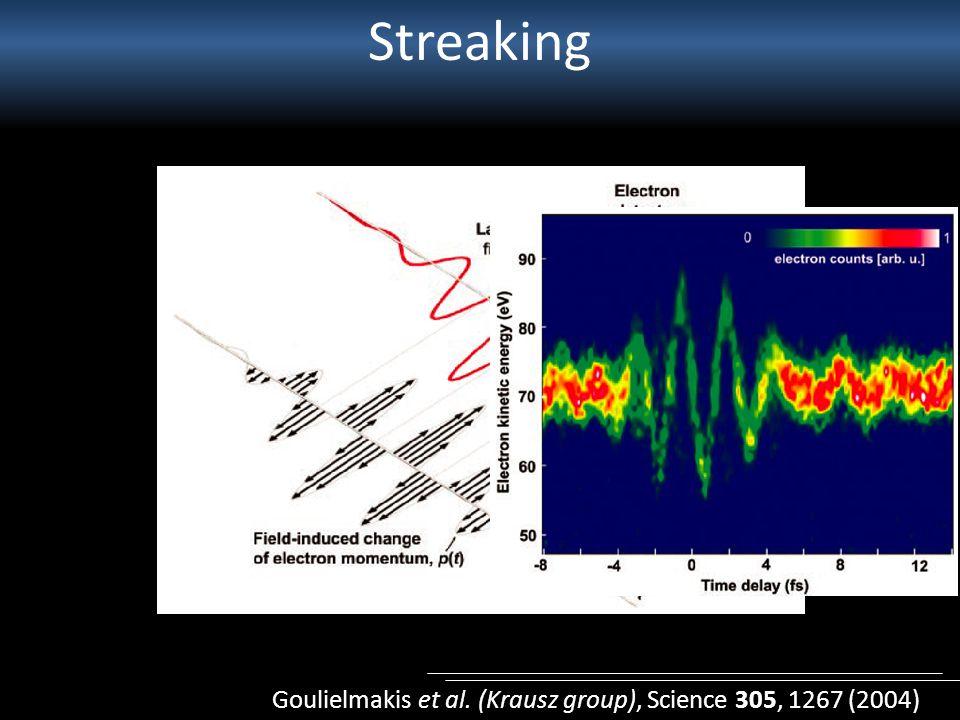 Streaking Goulielmakis et al. (Krausz group), Science 305, 1267 (2004)