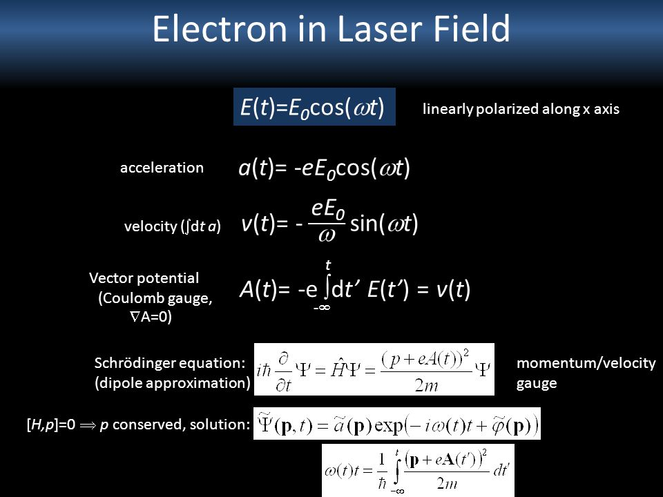 Electron in Laser Field E(t)=E 0 cos( t) a(t)= -eE 0 cos( t) v(t)= - sin( t) eE 0 linearly polarized along x axis acceleration velocity ( dt a) Vector