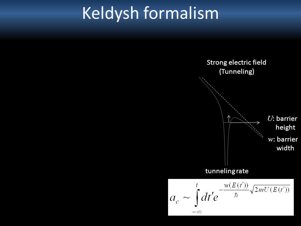 Keldysh formalism tunneling rate Strong electric field (Tunneling) w : barrier width U : barrier height