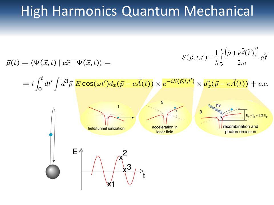 High Harmonics Quantum Mechanical