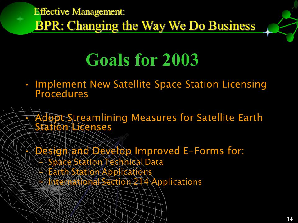 13 Effective Management: Effective Management: BPR: Changing the Way We Do Business Business Process Reviews Conducted in 2002 Satellite Space Station Licensing Long-Term Backlog Prevention Measures Proposed: – –Reform of Licensing Process – –Improved Forms for Technical Data – –Expanded Electronic Filing Options Satellite Earth Station Licensing International Telecom Licensing Long-Term Backlog Prevention Measures Improved FCC/NTIA Technical Coordination Process Proposed – –Streamlining of Technical Rules – –Simplified Filing Forms for New Licenses – –Expanded Electronic Filing Options Examined: – –Ownership Review – –Filing Forms – –Internal Processes