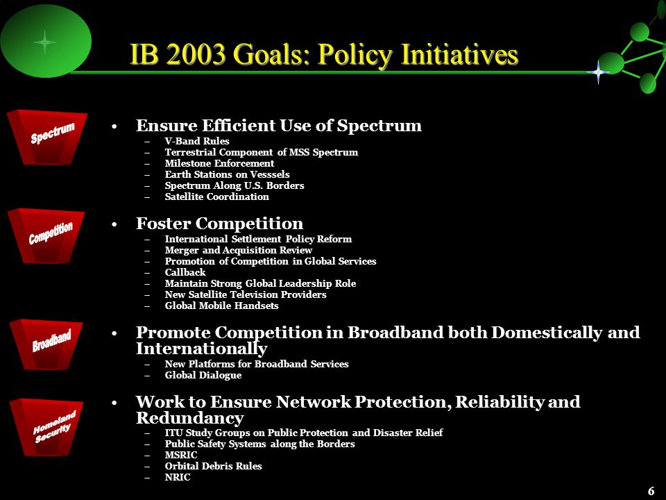 5 IB 2002: A Year of Action Homeland Security Policy Council Satellite Earth Stations on Vessels Notice of Inquiry Satellite Orbital Debris Notice of Proposed Rulemaking Cross Border Spectrum Interference Coordination Satellites: E-911 Notice of Proposed Rulemaking International Telecommunications Union (ITU) Working Parties 8 (a) and (b) NRIC Outreach U.S.-France U.S.-U.K.