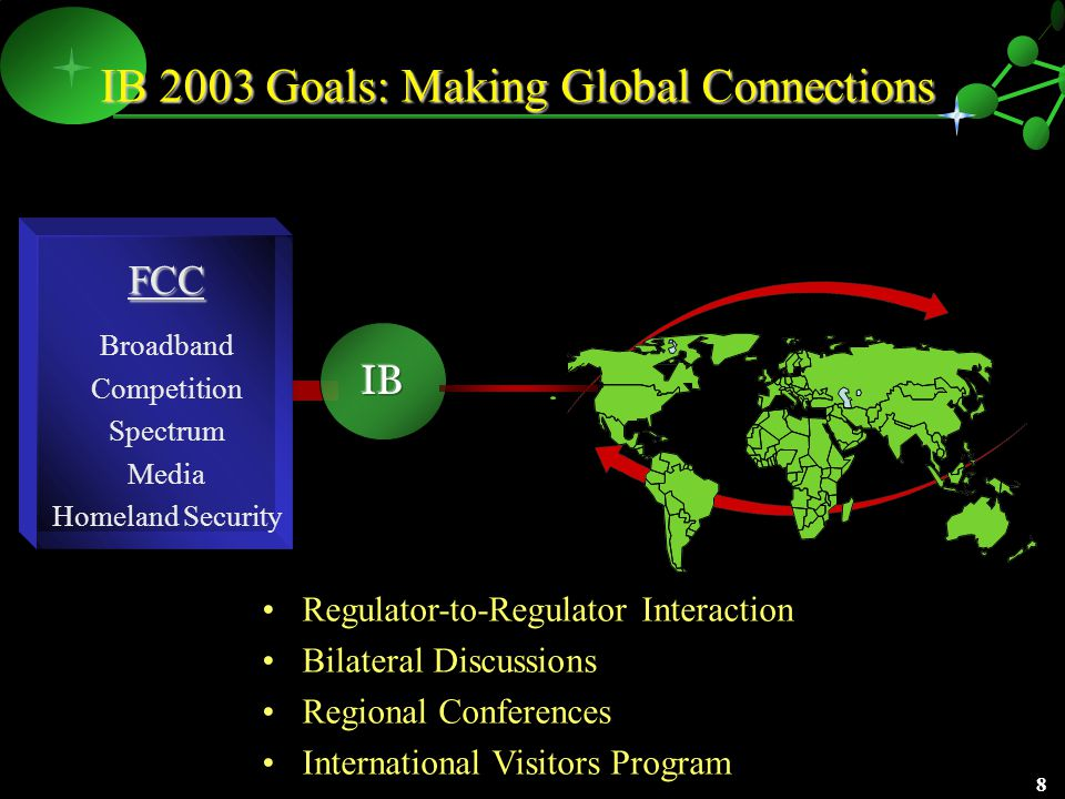 7 IB 2003 Goals: Maintaining FCC Leadership Internationally WRC 2003 Advocate Commercial Interests Serve as the FCC Voice on Issues Assist the WRC Ambassador Inter-Agency Cooperation Provide Expert Advice to the Executive Branch on Telecom, Spectrum and Trade Issues International Organizations Lead the FCCs Participation in Organizations and Conferences such as the ITU, OECD, APEC, CITEL, TRASA/COMESA