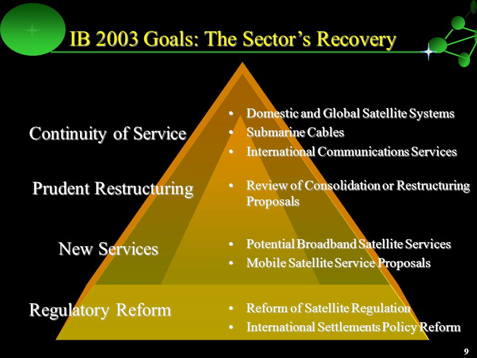 8 IB 2003 Goals: Making Global Connections Regulator-to-Regulator Interaction Bilateral Discussions Regional Conferences International Visitors Program FCC Broadband Competition Spectrum Media Homeland Security