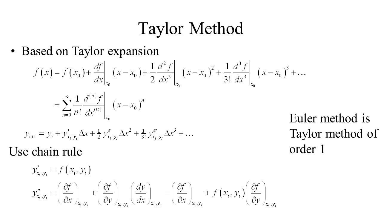 Taylor Method Based on Taylor expansion Use chain rule Euler method is Taylor method of order 1