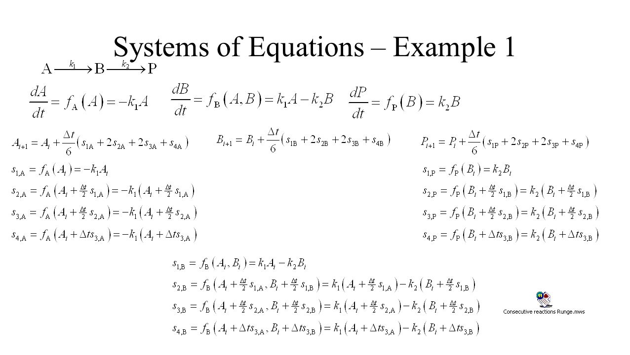 Systems of Equations – Example 1