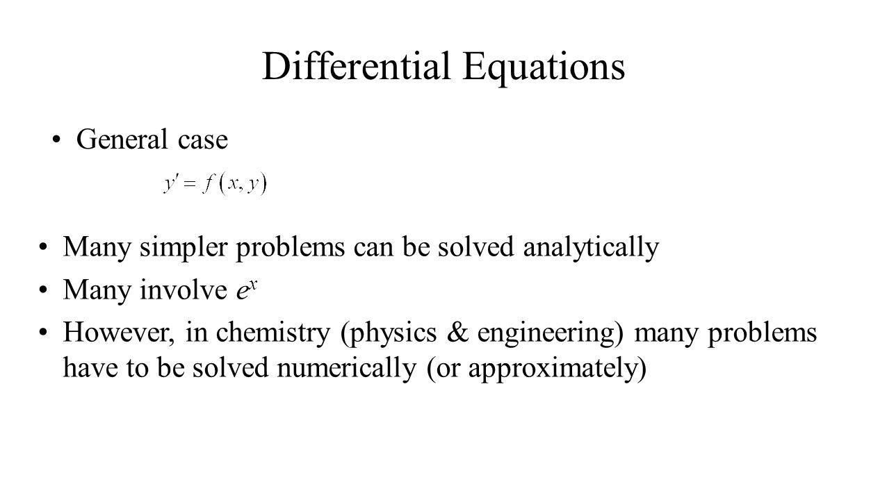 Modified Euler Method – Example